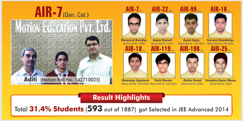 JEE Advanced Result 2014
