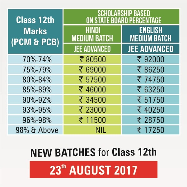 Upcoming Batches
